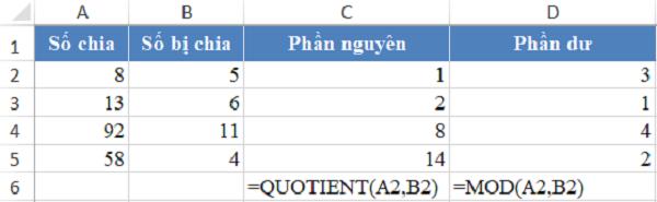 Ví dụ cách QUOTIENT để xác định được phần nguyên
